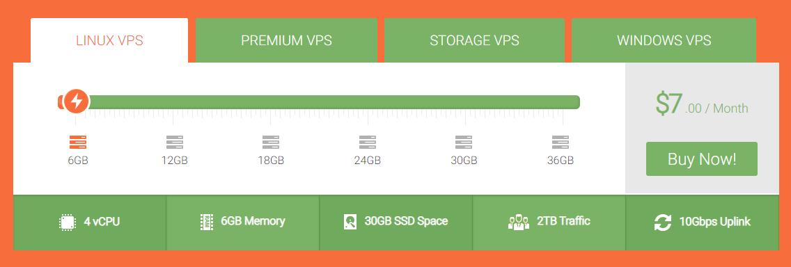 VPSDime超值7刀vps
